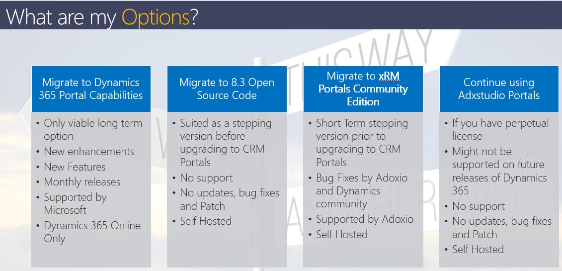 Migrate Adxstudio portals to Dynamics 365 Portals